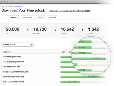 HubSpot email marketing analytics