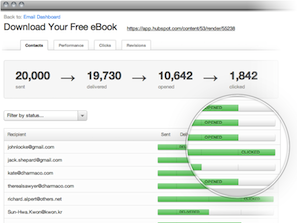 HubSpot's email marketing software