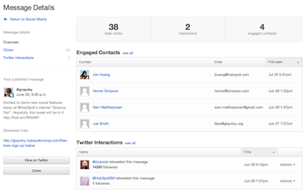 Social Contacts Twitter Interactions Overview copy