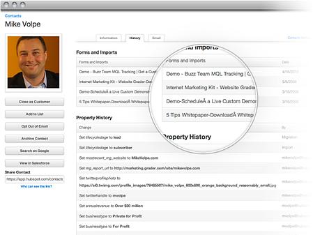 HubSpot contacts tool
